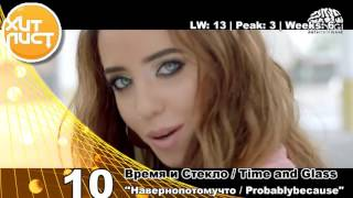Top 20 Russian Songs of August 21, 2016 (Хит Лист)