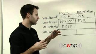 WPAandWPA2MarcusBurton,CWNP