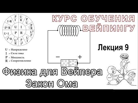 Физика для Вейпера. Закон Ома