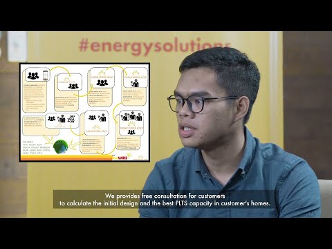 Shell LiveWIRE Indonesia Pasar Surya Atap low