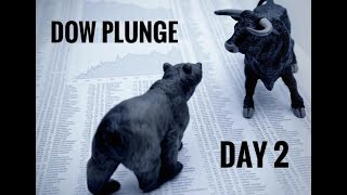 Day 2 Of Dow Plunges!! Ripple, Santander, And SWIFT??