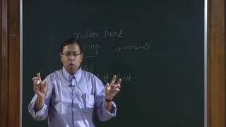 Elastic Behaviour of Solids, Modulus of Elasticity, Stress-Strain, Hooke's Law