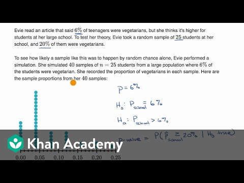 Estimating a P-value from a simulation (video)   Khan Academy