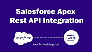 Salesforce Apex Rest API Integration