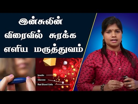 Nephropathie bei Diabetes-Medikamente