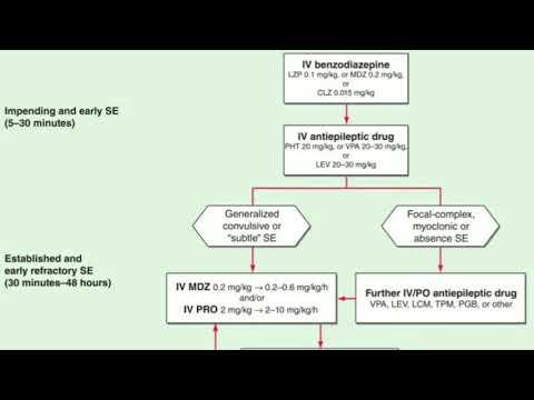 A prostatitis ESP- vel
