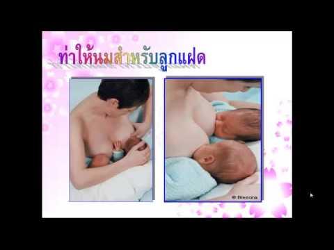 หลังการผ่าตัดเสริมเต้านม