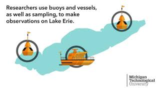 Newswise:Video Embedded new-great-lakes-modeling-improves-operational-forecast-system