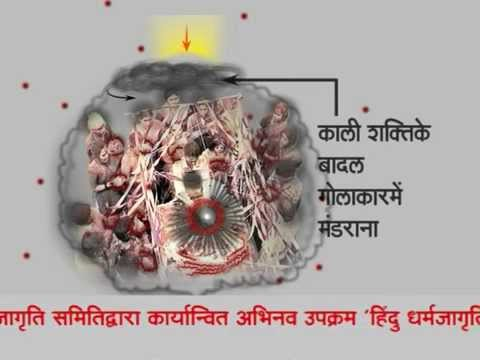 Harmful effects of singing arti arhythmically and without bhav