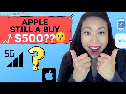 Apple Stock Split: Should you Buy Now After Surging 10% in One Day? | Apple Stock Analysis