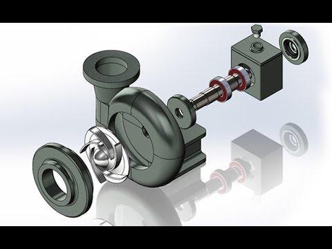 Центробежный насос - устройство и принцип работы