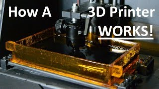 See How a Resin DLP/SLA  3D Printer Works