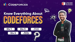How to Start Competitive Programming on Codeforces? Virtual Contest? Div1? Div2? Div3? Rating Logic