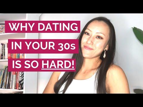 Suedoise Femei dating
