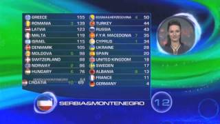 BBC - Eurovision 2005 final - full voting & winning Greece