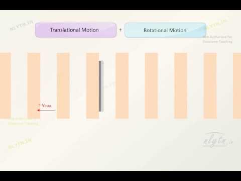 Rigid Body Dynamics Introduction