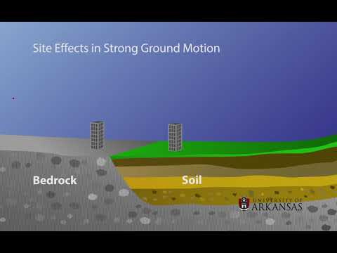 Earthquake Soil Composition