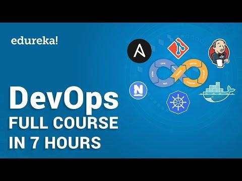 DevOps Tutorial for Beginners   Learn DevOps in 7 Hours - Full Course   DevOps Training   Edureka