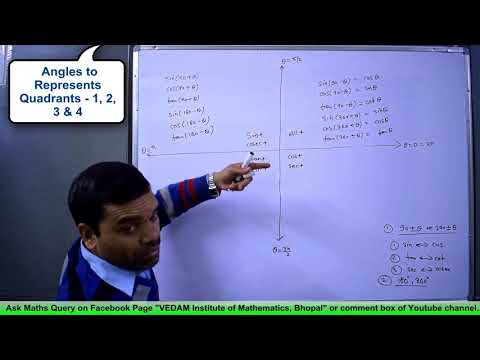 Trigonometry - Angle Value of sinx, cosx & tanx in Quadrant 1, 2, 3 & 4 in Hindi(Lecture 2)