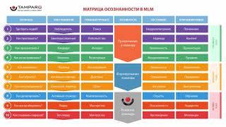 Презентация первого сообщества MLM предпринимателей полная