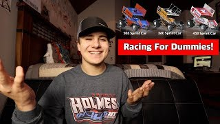 Dirt Track Racing For Dummies - The Guide To Understanding Dirt Track Racing! (Part 1)