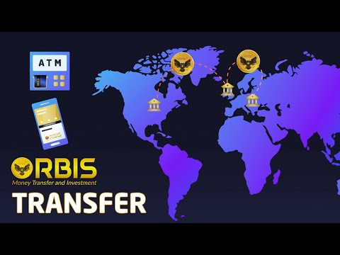 Orbis Coin Price