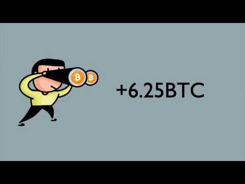 Geriausi bitcoin prekybos svetainės uk