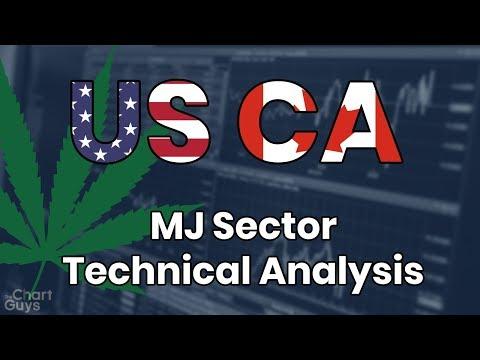 Marijuana Stocks Technical Analysis Chart 10/17/2019 by ChartGuys.com