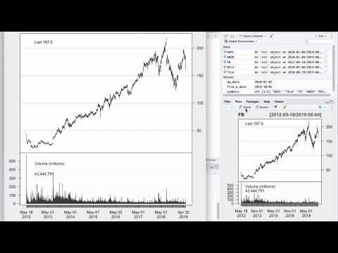 Robot per il trading di spread