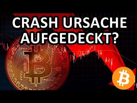 Pirkti bitcoin šri lankoje