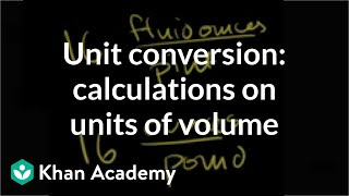 Performing arithmetic calculations on units of volume