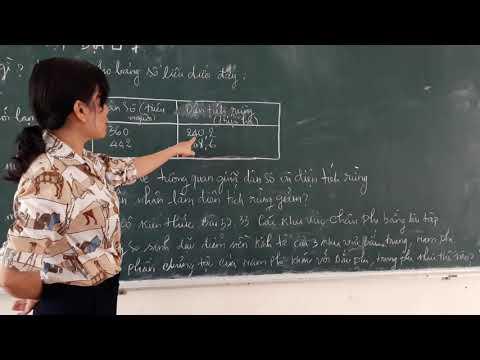 Ôn tập Địa lí 7 (Kiến thức chung)- cô Thủy