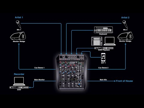SSL SiX for On Stage Personal Mixing