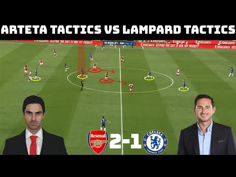 Tactical Analysis: Arsenal 2-1 Chelsea | How Arsenal Secured The FA Cup | Arteta Tactics vs Lampard