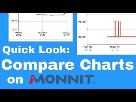 comparing charts in iMonnit