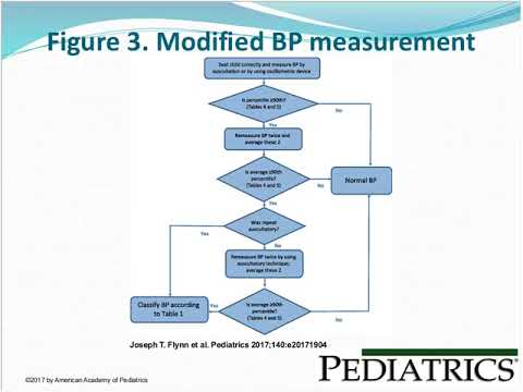 Trajtim kirurgjikale e hipertensionit portal