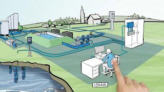 WML Procesautomatisering animatie