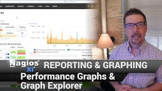 Using Performance Graphs from Report Data in Graph Explorer