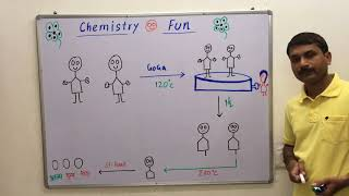 Chemistry 😀 Jokes [ Plaster Of Paris ]