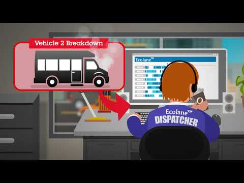 Ecolane Transit Software Presentation