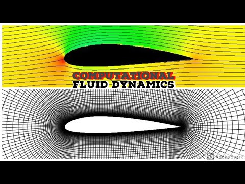 COMPUTATIONAL FLUID DYNAMICS | CFD BASICS