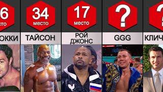 Лучшие Боксеры всех времен
