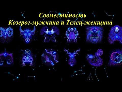 Гороскоп рак 2016 алла боброва
