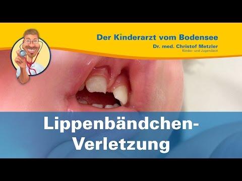 YouTube BPH und Behandlung