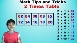 Learn 2 Times Multiplication Table Trick| Easy and fast way to learn | Math Tips and Tricks