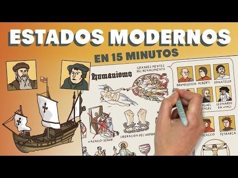 El nacimiento del Estado Moderno en 15 minutos