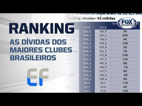 RANKING DAS MAIORES DÍVIDAS DOS CLUBES BRASILEIROS!