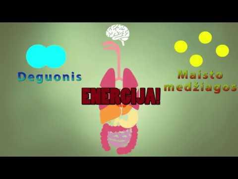 Vaistų blokatoriai nuo hipertenzijos