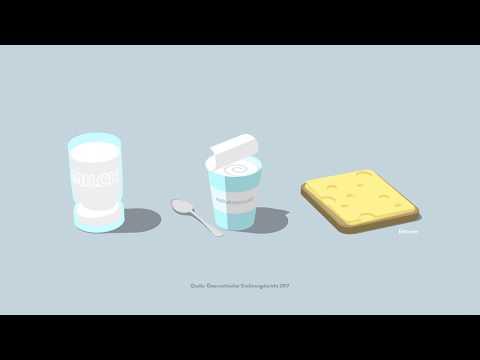 Milch und Ernährung