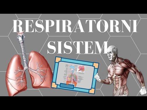 Koje testove morate u hipertenziji
